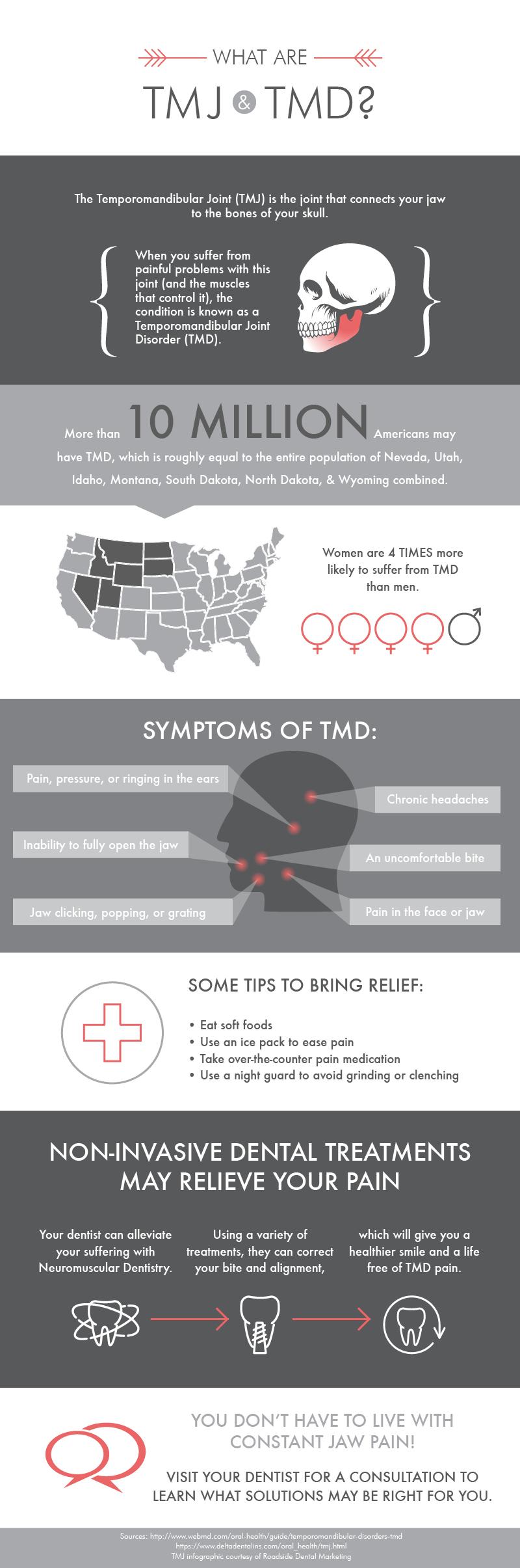 Blog Infographic - TMJ Awareness