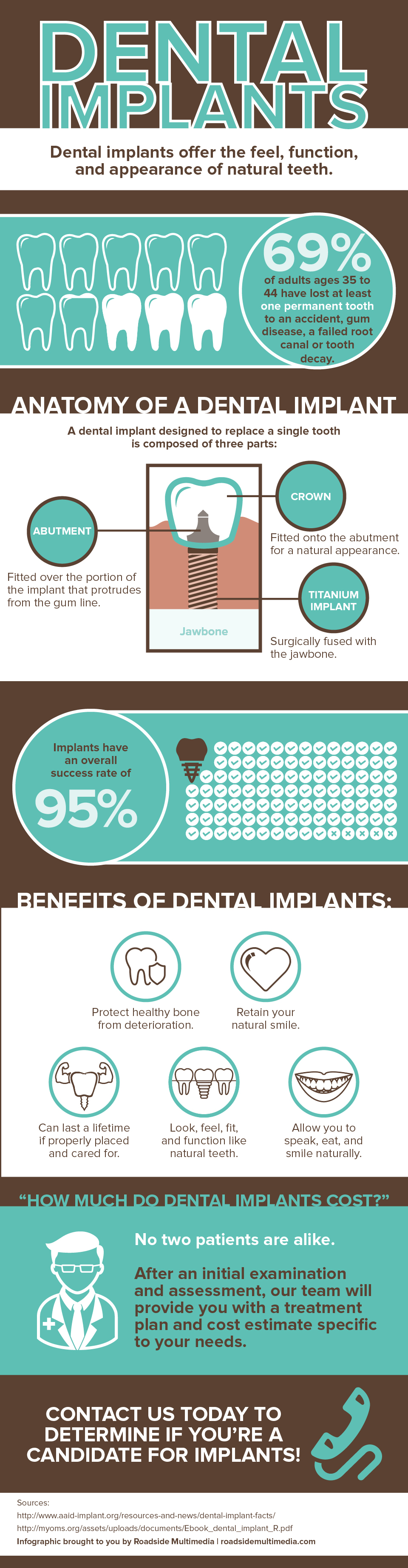 Implants | Shoreline Dental