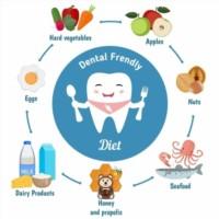 diet friendly circle icon
